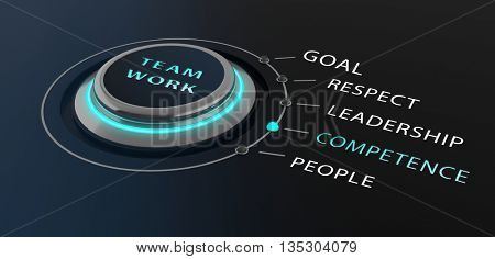Close up on 3D graphic of team work button with channels of respect, leadership, competence and people as conceptual goal theme. 3d Rendering.