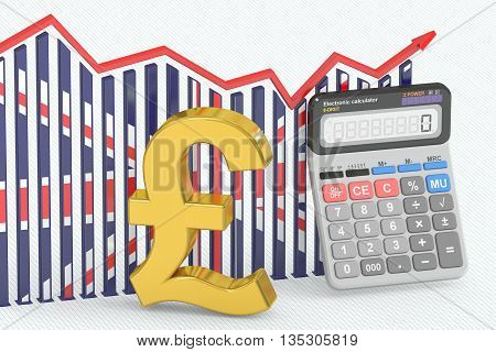 Business finance banking and accounting chart with symbol of pound sterling and calculator. 3D rendering