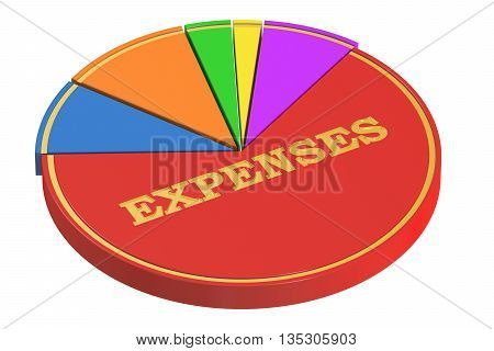 Expenses concept with Pie Chart 3D rendering isolated on white background