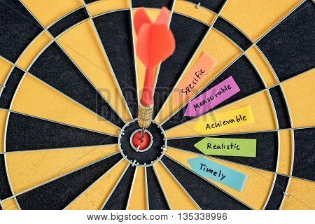 words smart goals specific measurable achievable realistic timely with dart target in bullseye on dartboard Business success concept
