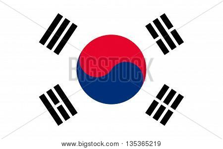 Flag of South Korea officially the Republic of Korea is a sovereign state in East Asia constituting the southern part of the Korean Peninsula.