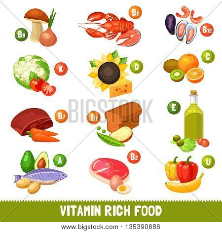 Icons set of different food products separated by main vitamins groups flat isolated vector illustration