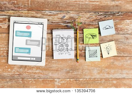 business, multimedia, objects and technology concept - close up of notebook, tablet pc and stickers on table