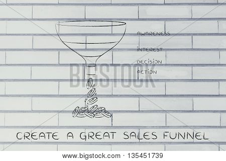 Create A Great Sales Funnel, Awareness Interest Decision Action Version