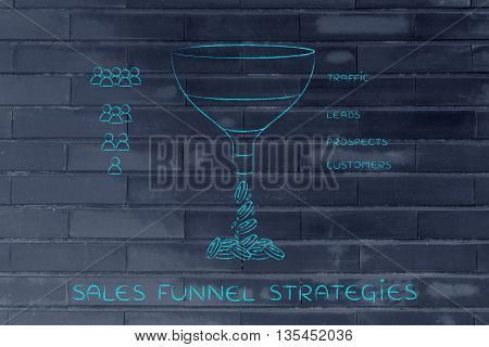 Sales Funnel Strategies, Traffic Leads Prospects Customers & People Icons