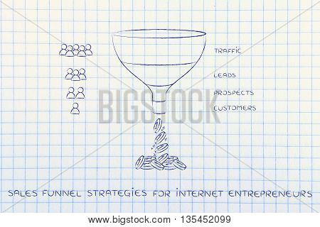 Sales Funnel Internet Entrepreneur, Traffic Leads Prospects Customers