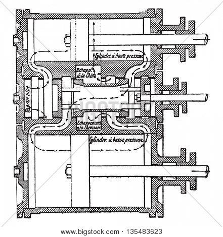 Vauclain distribution, vintage engraved illustration. Industrial encyclopedia E.-O. Lami - 1875.