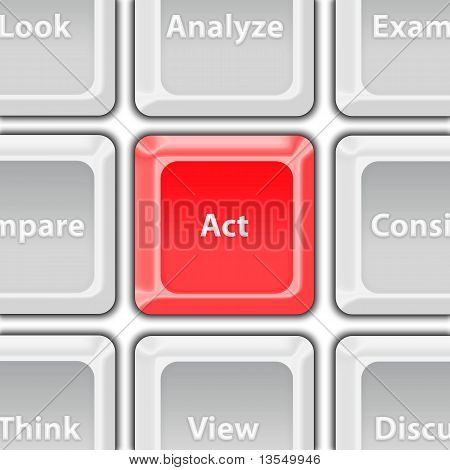 act red button