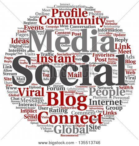 Vector concept or conceptual social media marketing or communication abstract round word cloud isolated on background