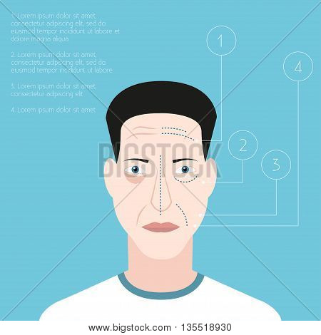 Plastic surgery for man. The man's face before plastic surgery. Flat design