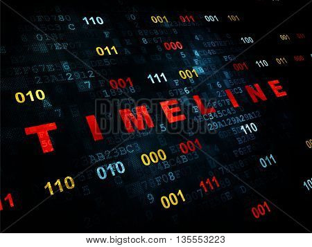 Timeline concept: Pixelated red text Timeline on Digital wall background with Binary Code