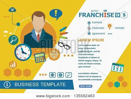 Franchise Concepts Of Words Learning And Training.