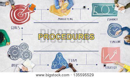 Procedures Action Business Organization Process Concept
