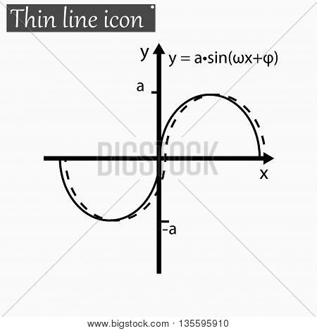 mathematical function graph Vector Style Black thin line
