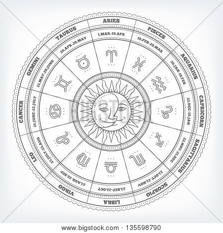 Zodiacal circle with astrology signs. Vector design element isolated on white background.