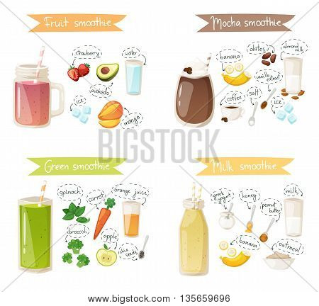 Healthy smoothies with fresh ingredients on kitchen. Smoothie drink recipe healthy green detox. Smoothie recipe with ingredients menu element for cafe or restaurant. Breakfast sweet beverage.
