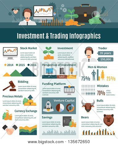 Investment and trading infographics layout with trader statistics perspective areas of investment icons currency exchange information flat vector illustration