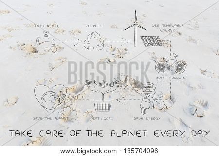 Sustainable Living Diagram, Take Care Of The Planet Every Day