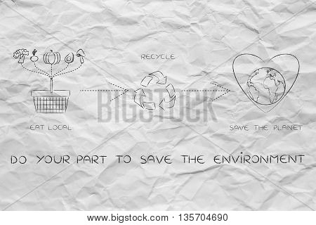 Ecology Icons About Eating Local And Recycling, Do Your Part For The Environment
