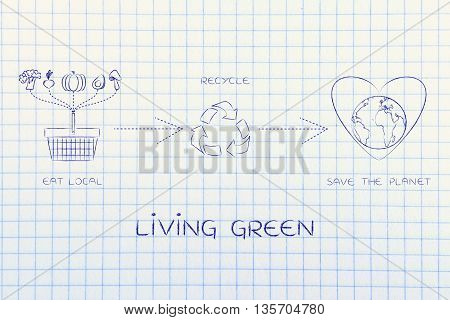 Ecology Icons About Eating Local And Recycling, Living Green