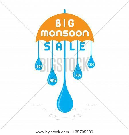 big monsoon sale banner design using umbrella and water drop vector
