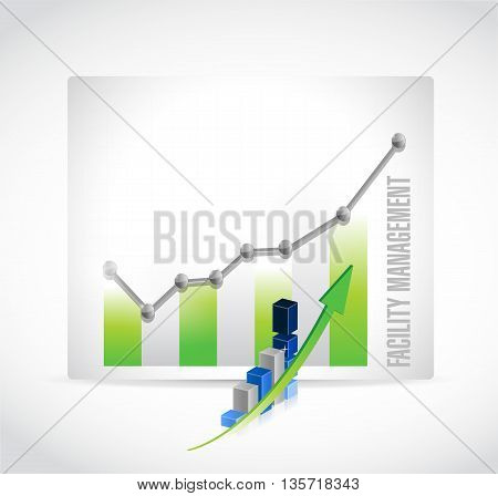 Facility Management Business Graphs Sign