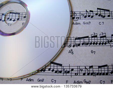 music all round