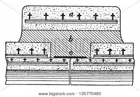 Pipe joint in reinforced concrete, vintage engraved illustration. Industrial encyclopedia E.-O. Lami - 1875.