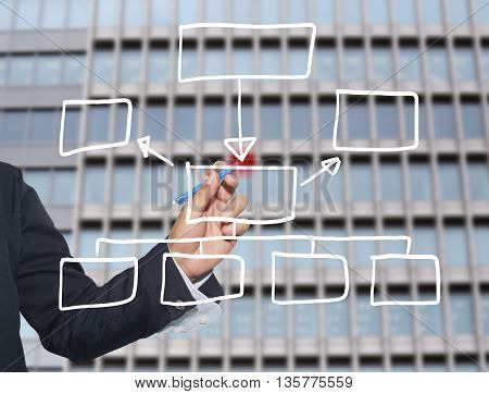 Hand of businessman drawing graphics a quadrilateral are inextricably linked of graph to concept in business and have skyscraper background.