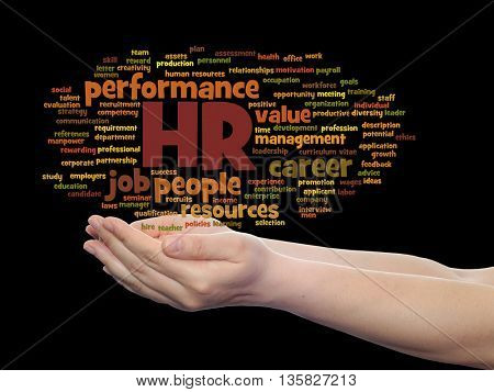 Concept conceptual hr or human resources management abstract word cloud in hand isolated on background