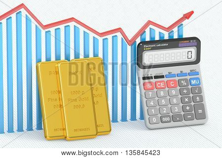 Golden price concept chart with calculator and gold bars. 3D rendering
