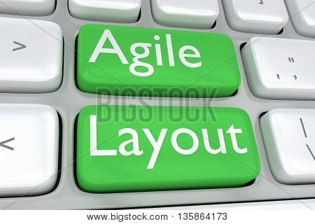 Agile Layout Concept