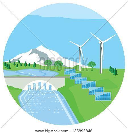 Solar plant, hydropower plant, wind energy technology