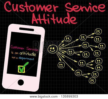 Sketched expression and pictures about customer service attitude