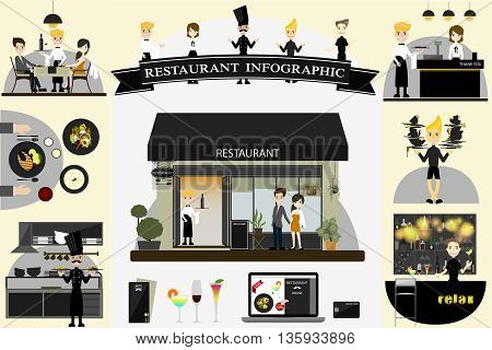 Restaurant info graphic flat design Vector/ Illustration