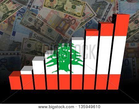 Lebanese flag bar chart over Euros and Dollars 3d illustration