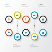 Climate Icons Flat Style Set With Crescent, Clouds, Sunny And Other Sun Elements. Isolated  Illustra poster