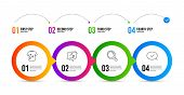Clean T-shirt, Like And Research Line Icons Set. Timeline Infographic. Approved Message Sign. Laundr poster