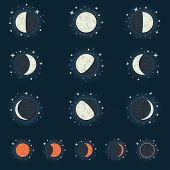 stock photo of lunar eclipse  - All possible phases of the moon and the lunar eclipse - JPG