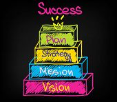 pic of goal setting  - Words and icons of getting success and motivation - JPG