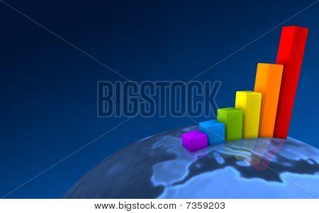 Gráfico de crescimento do mundo 3D - Europa