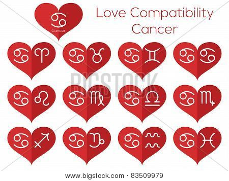 Love Compatibility - Cancer. Astrological Signs Of The Zodiac. Vector Set Of Flat Thin Line Icons