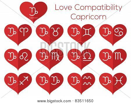 Love Compatibility - Capricorn. Astrological Signs Of The Zodiac. Vector Set Of Flat Thin Line Icons