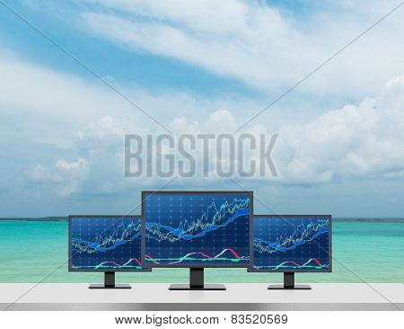 Three  Monitor With Chart