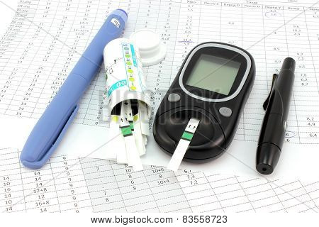 The Main Set Of Insulinotherapy