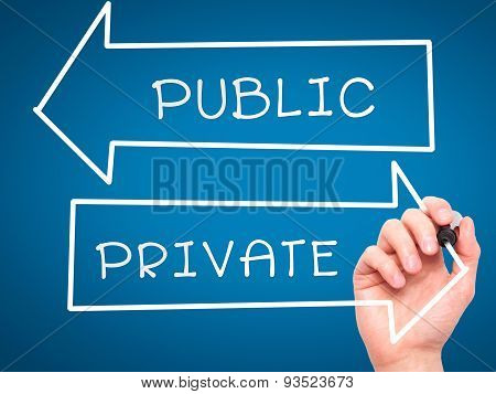 Man Hand writing Private or Public with marker on transparent wipe board.
