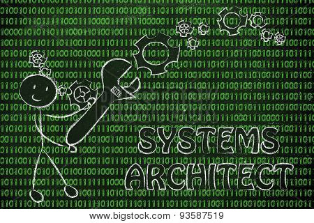 Man With Wrench Setting Up Binary Code, Systems Architect Jobs