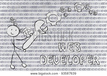 Man With Wrench Setting Up Binary Code, Web Developer Jobs