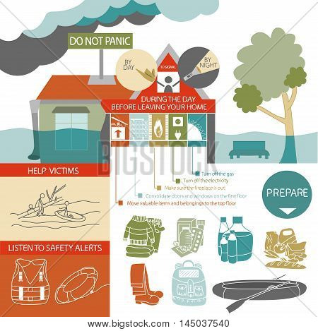 This infographic is about how to act when a flood occurs