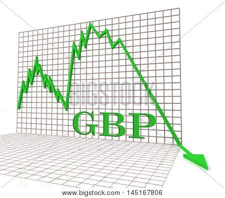 Gbp Graph Negative Shows British Pound 3D Rendering